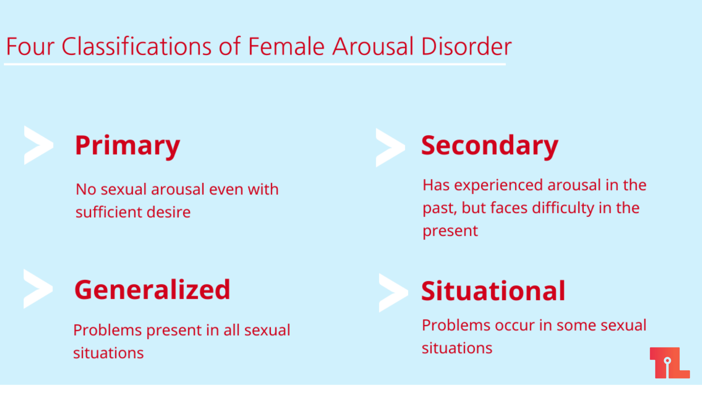 Four classification of female arousal disorder female sexual arousal disorder Female arousal disorder Female sexual arousal issues